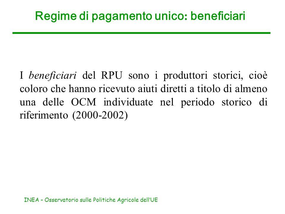 Regime di pagamento unico: beneficiari