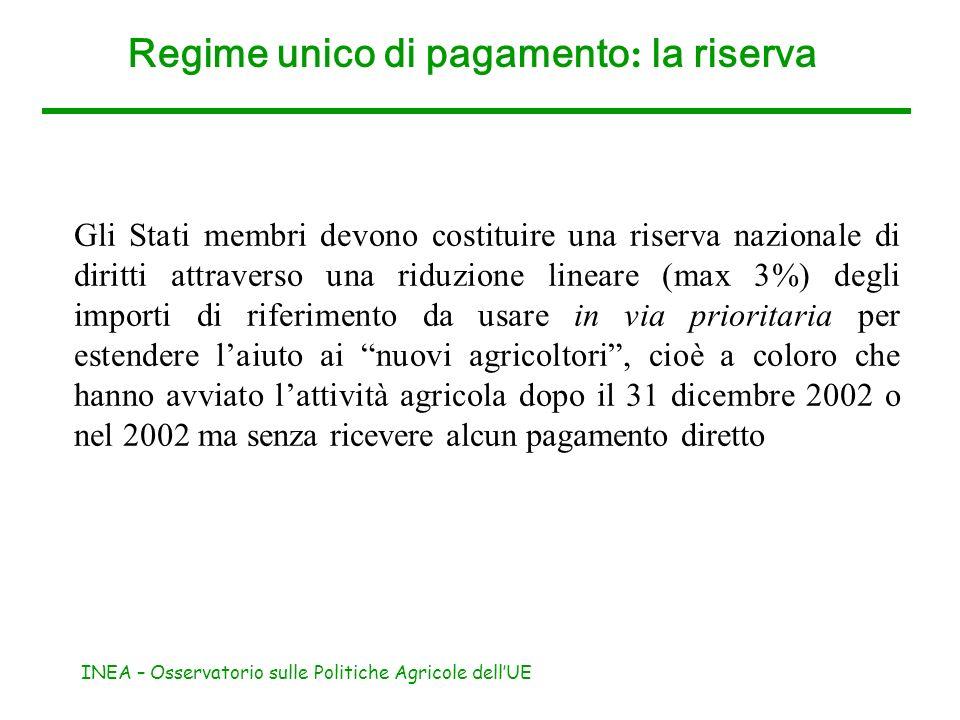 Regime unico di pagamento: la riserva