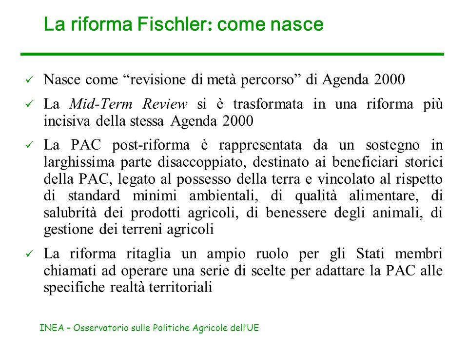 La riforma Fischler: come nasce