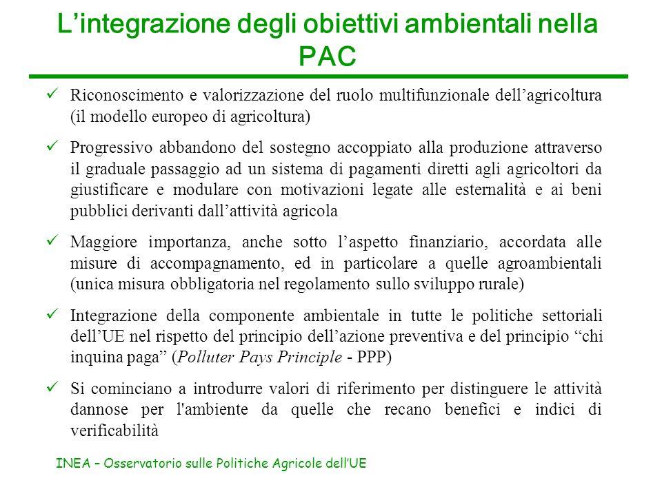 L'integrazione degli obiettivi ambientali nella PAC