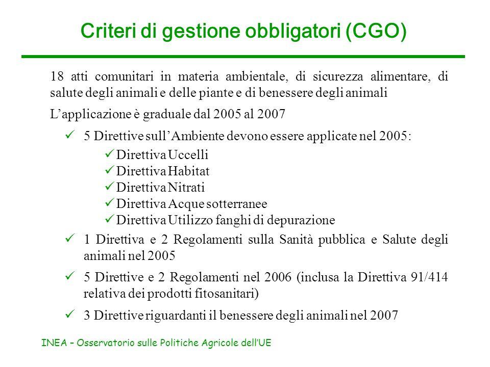 Criteri di gestione obbligatori (CGO)