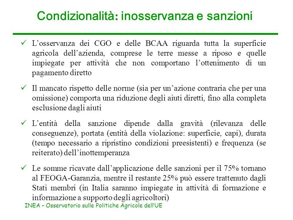 Condizionalità: inosservanza e sanzioni