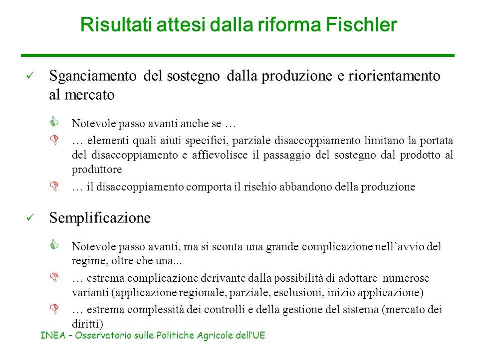 Risultati attesi dalla riforma Fischler