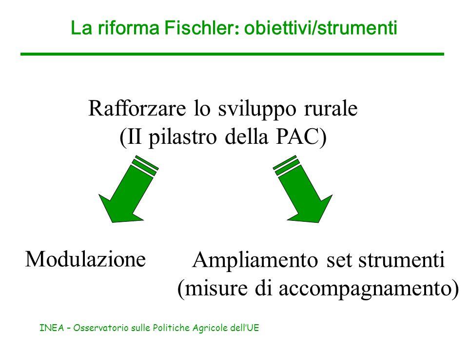 La riforma Fischler: obiettivi/strumenti