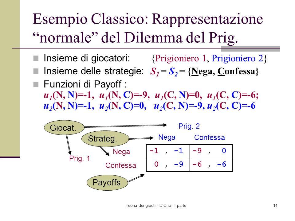 Esempio Classico: Rappresentazione normale del Dilemma del Prig.