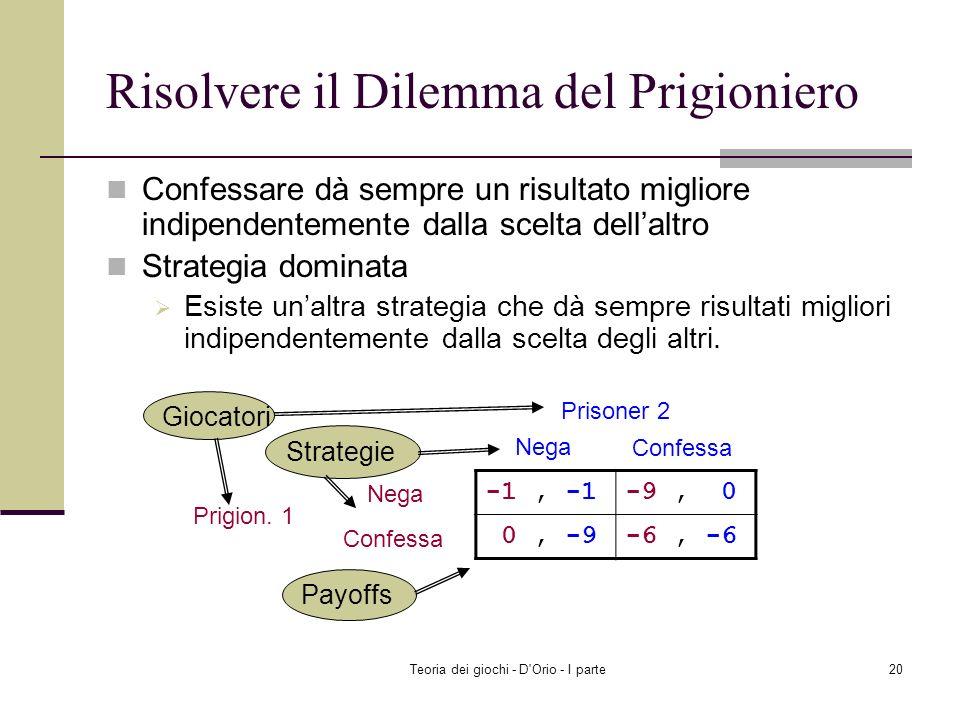 Risolvere il Dilemma del Prigioniero
