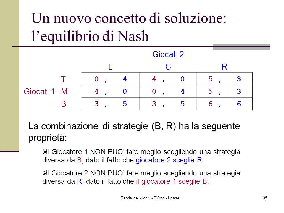 Un nuovo concetto di soluzione: l'equilibrio di Nash