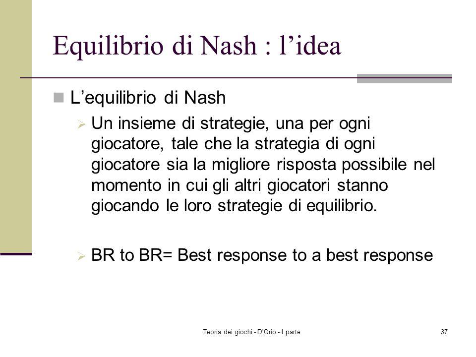 Equilibrio di Nash : l'idea