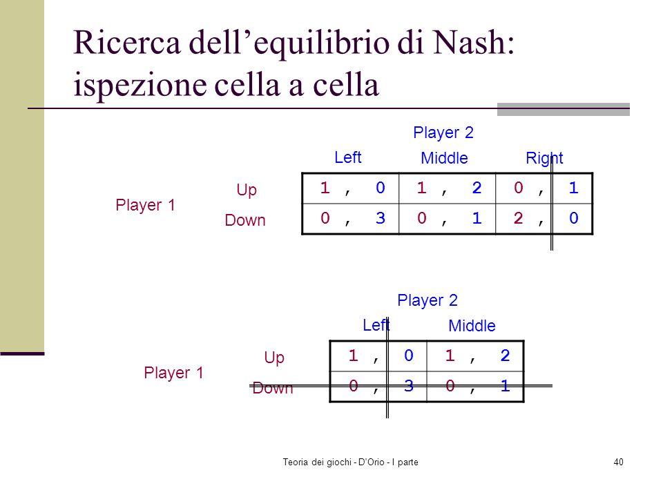 Ricerca dell'equilibrio di Nash: ispezione cella a cella