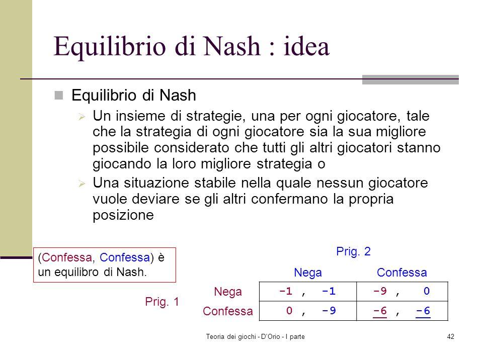 Equilibrio di Nash : idea