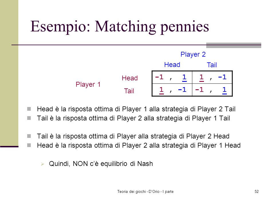 Esempio: Matching pennies