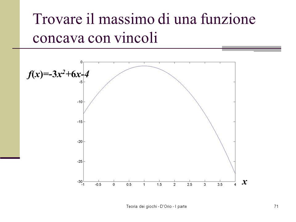 Trovare il massimo di una funzione concava con vincoli