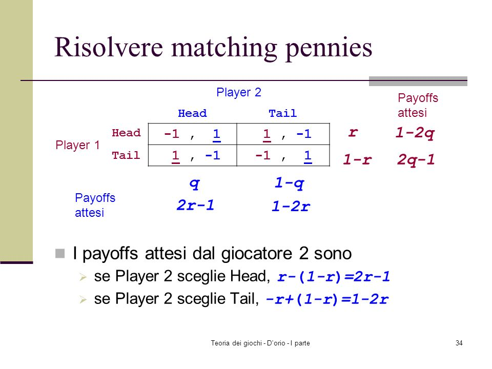 Risolvere matching pennies