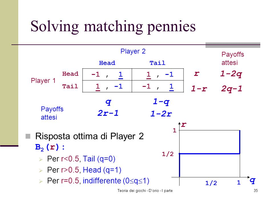 Solving matching pennies