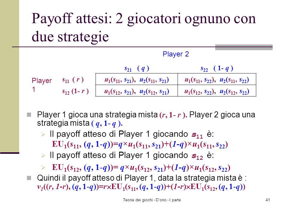 Payoff attesi: 2 giocatori ognuno con due strategie