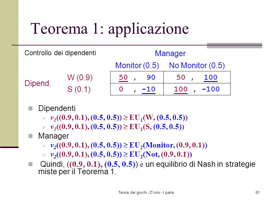 Teorema 1: applicazione