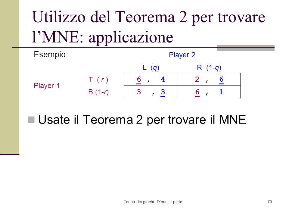 Utilizzo del Teorema 2 per trovare l'MNE: applicazione