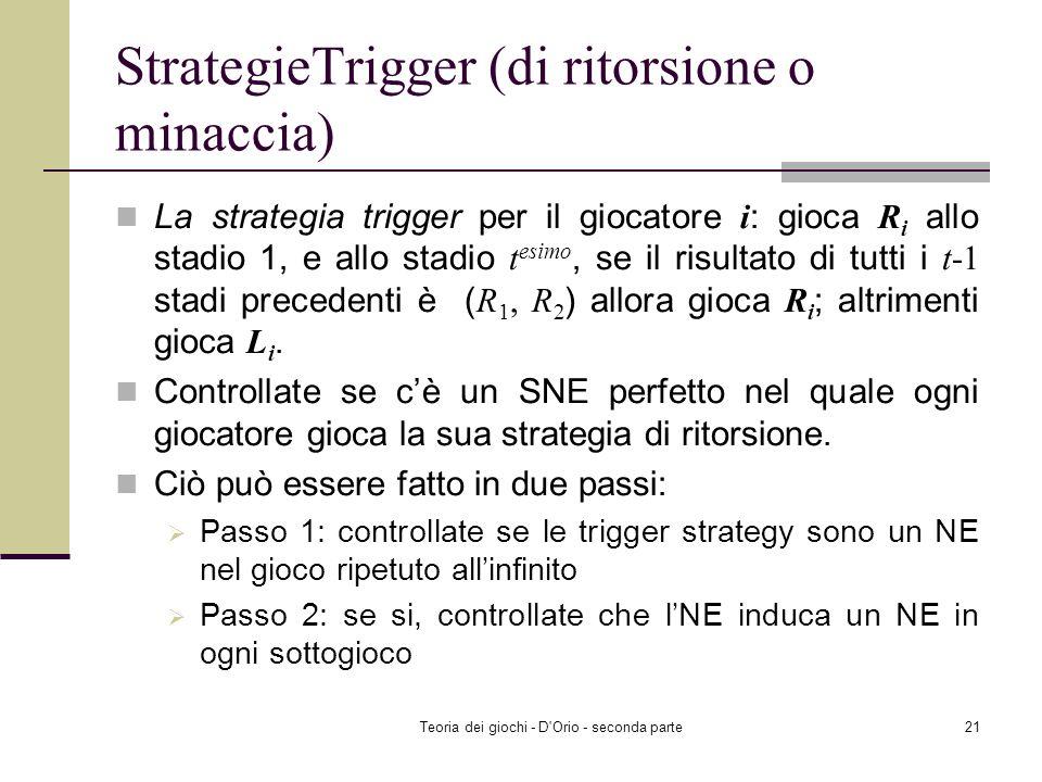 StrategieTrigger (di ritorsione o minaccia)