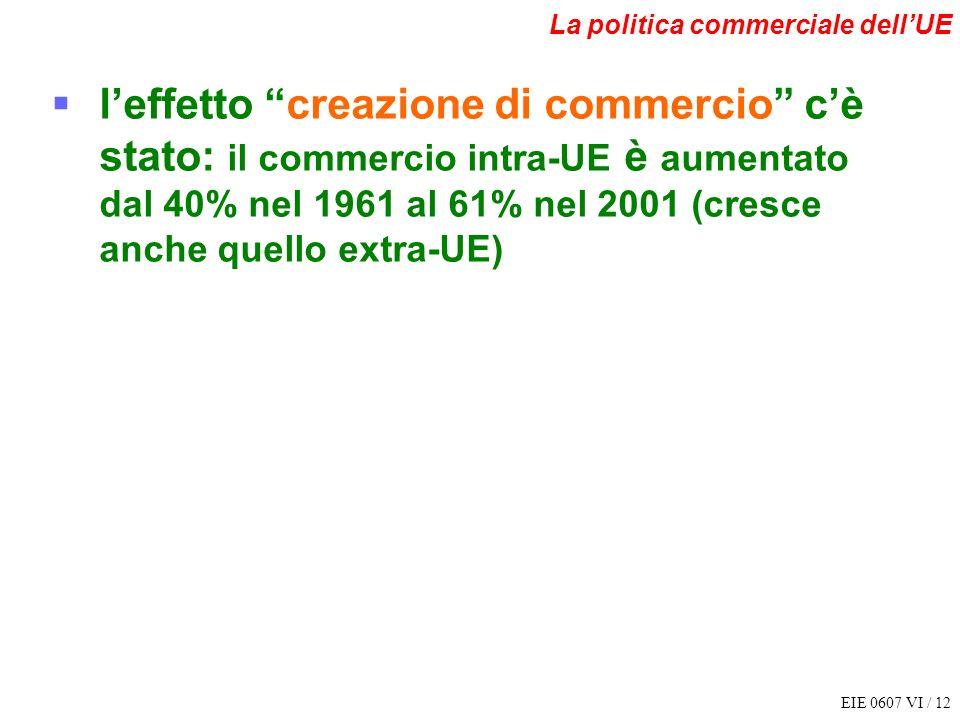 la PC dell'UE è soggetta ai vincoli WTO