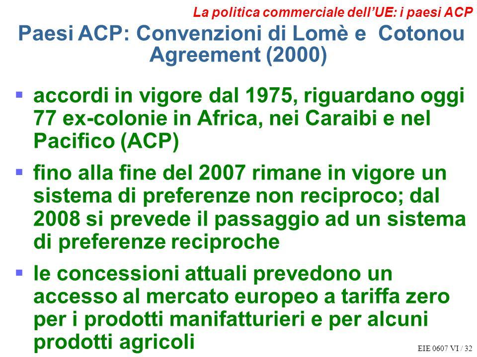 Paesi ACP: Convenzioni di Lomè e Cotonou Agreement (2000)