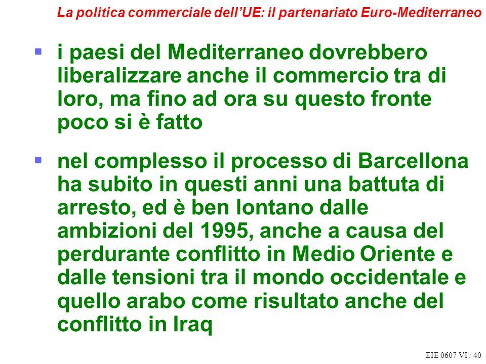 La politica commerciale dell'UE: il partenariato Euro-Mediterraneo