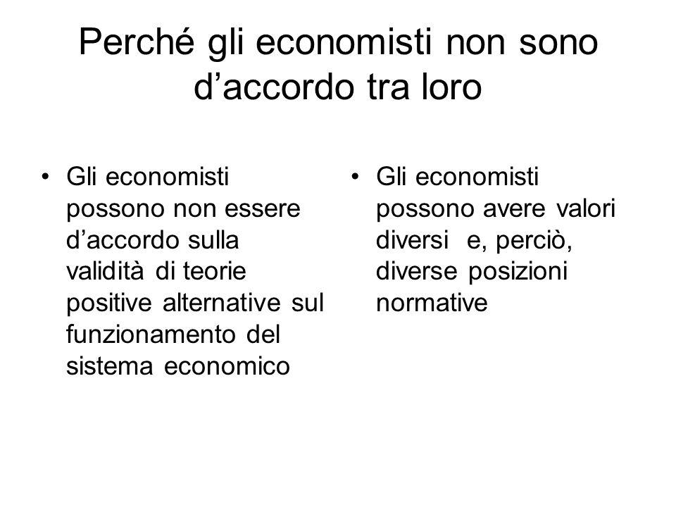 Perché gli economisti non sono d'accordo tra loro