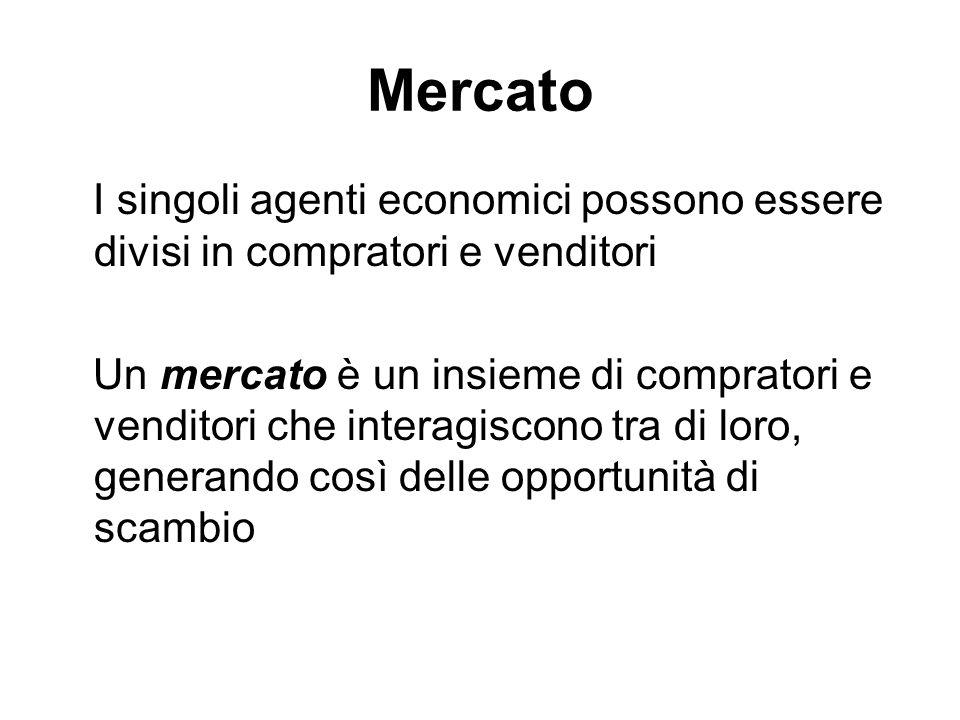 MercatoI singoli agenti economici possono essere divisi in compratori e venditori.