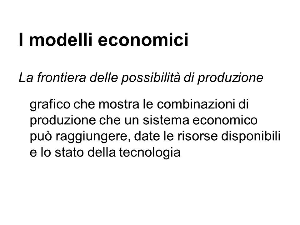 I modelli economici La frontiera delle possibilità di produzione