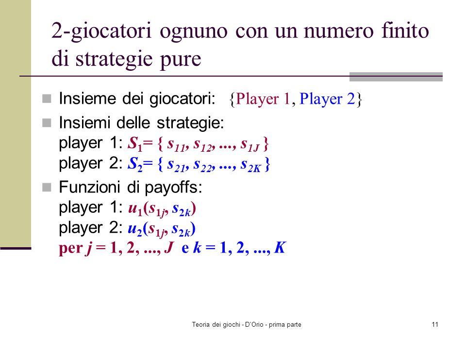 2-giocatori ognuno con un numero finito di strategie pure