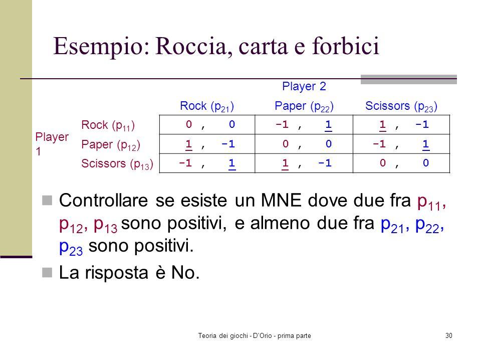 Esempio: Roccia, carta e forbici