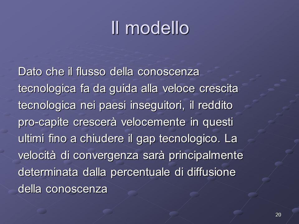Il modello Dato che il flusso della conoscenza