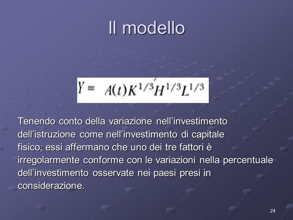 Il modello Tenendo conto della variazione nell'investimento