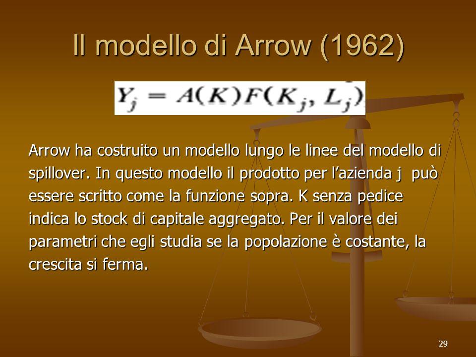 Il modello di Arrow (1962) Arrow ha costruito un modello lungo le linee del modello di.