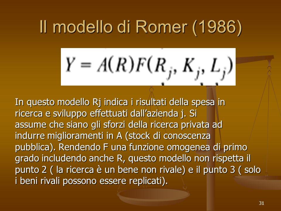 Il modello di Romer (1986) In questo modello Rj indica i risultati della spesa in. ricerca e sviluppo effettuati dall'azienda j. Si.