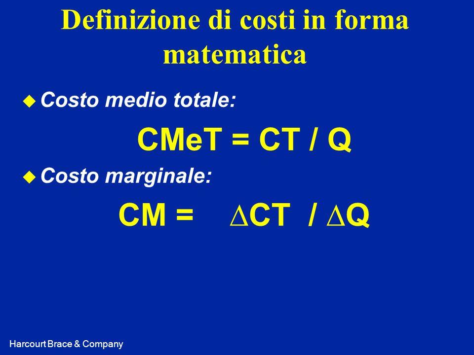 Definizione di costi in forma matematica