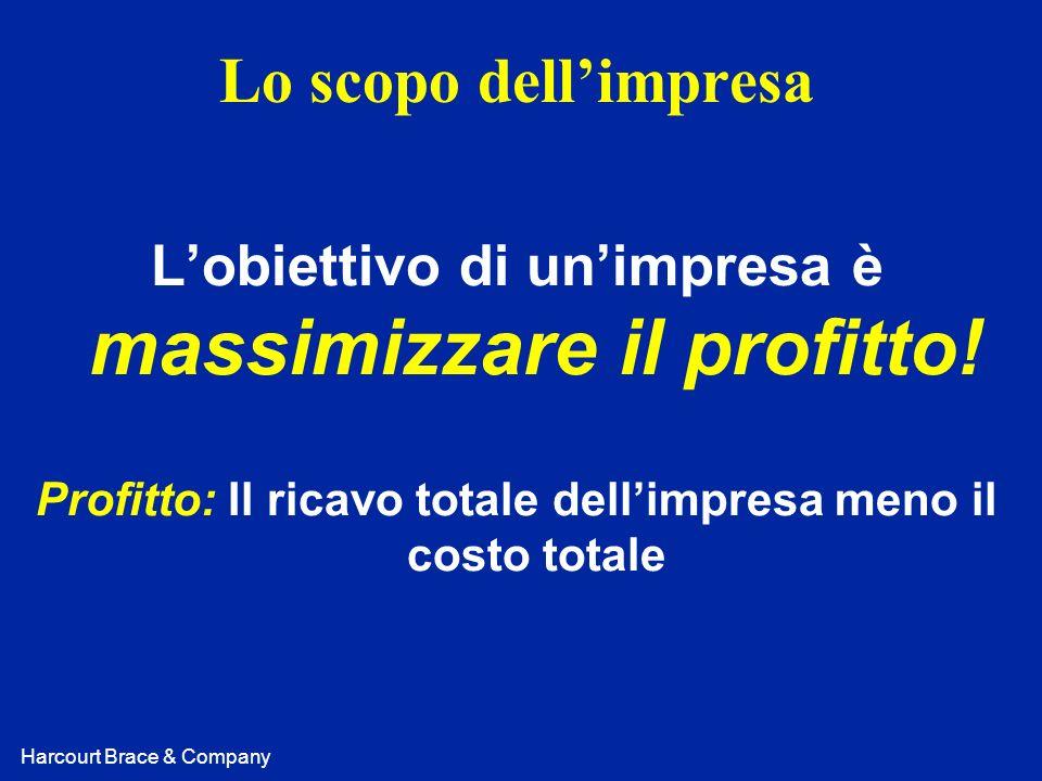 Lo scopo dell'impresa L'obiettivo di un'impresa è massimizzare il profitto.