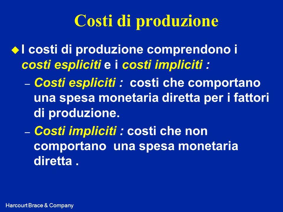 Costi di produzione I costi di produzione comprendono i costi espliciti e i costi impliciti :