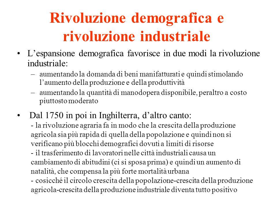Rivoluzione demografica e rivoluzione industriale