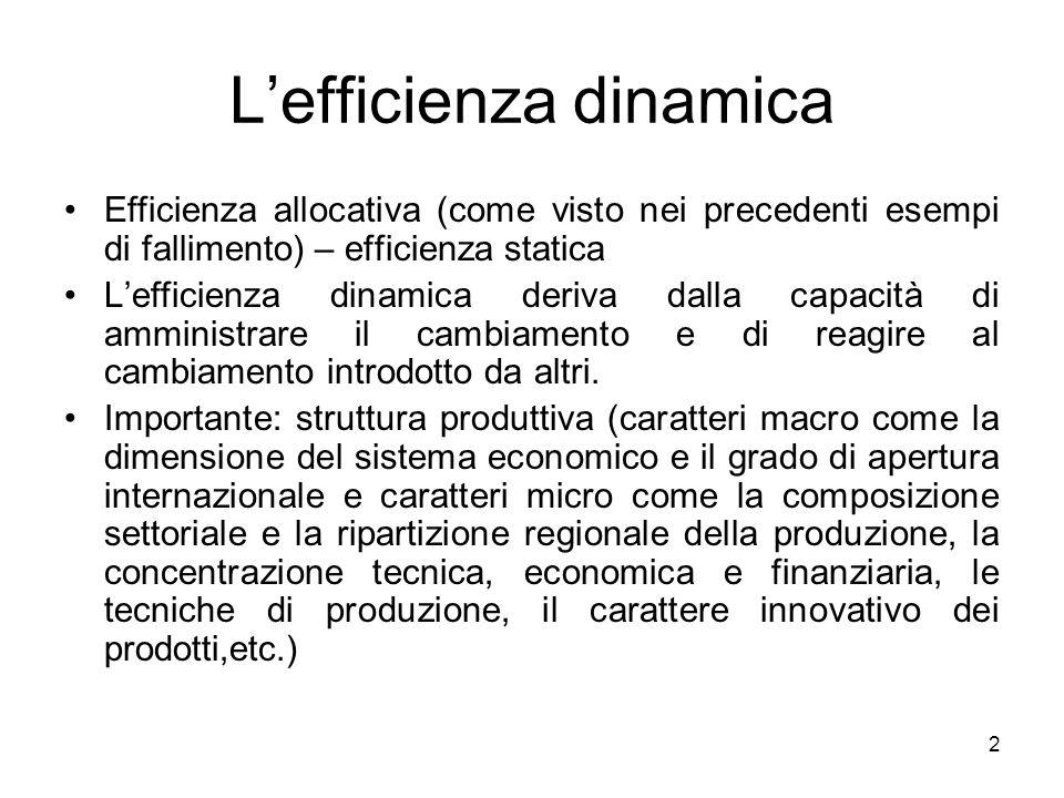 L'efficienza dinamica
