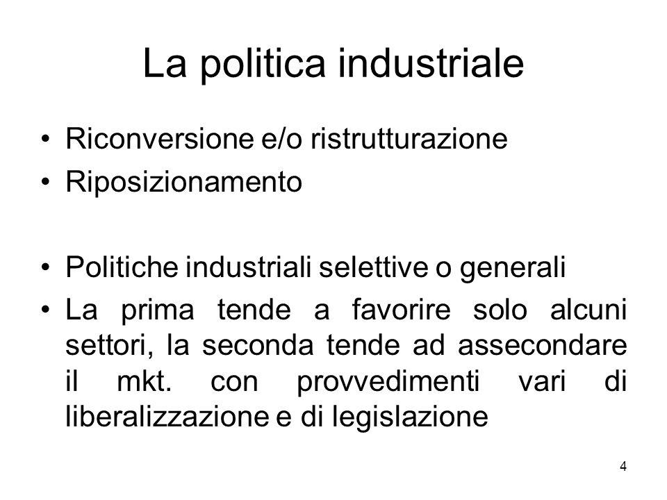 La politica industriale
