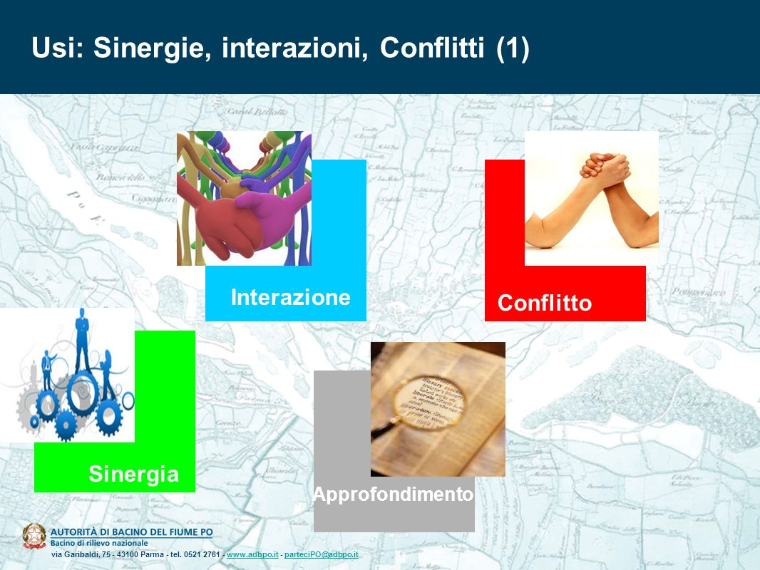 Usi: Sinergie, interazioni, Conflitti (1)