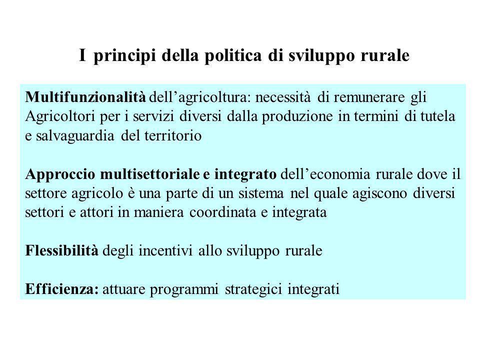 I principi della politica di sviluppo rurale