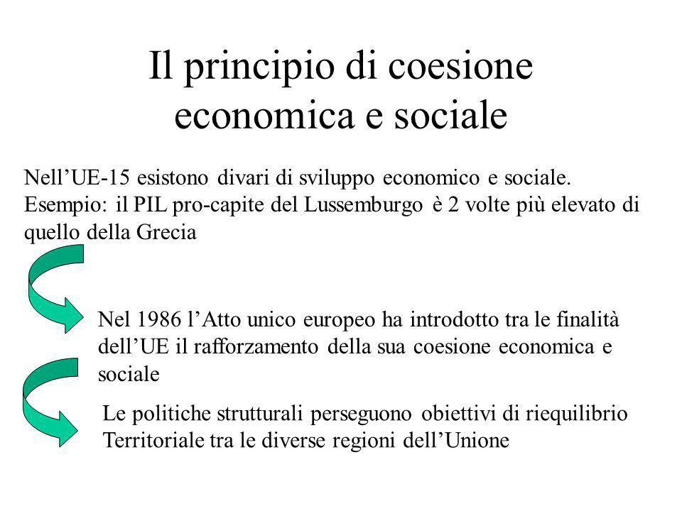 Il principio di coesione economica e sociale