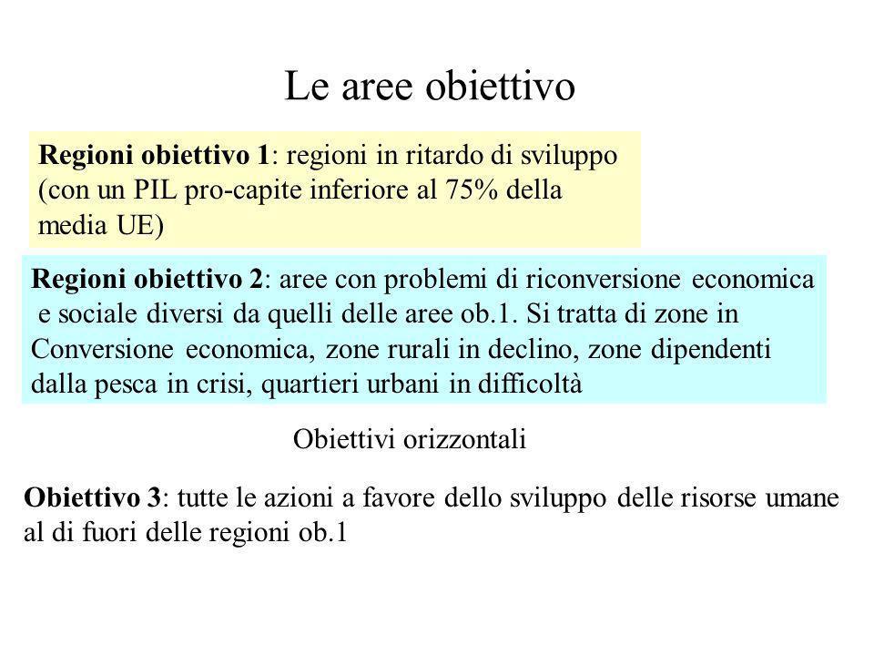 Le aree obiettivo Regioni obiettivo 1: regioni in ritardo di sviluppo (con un PIL pro-capite inferiore al 75% della media UE)