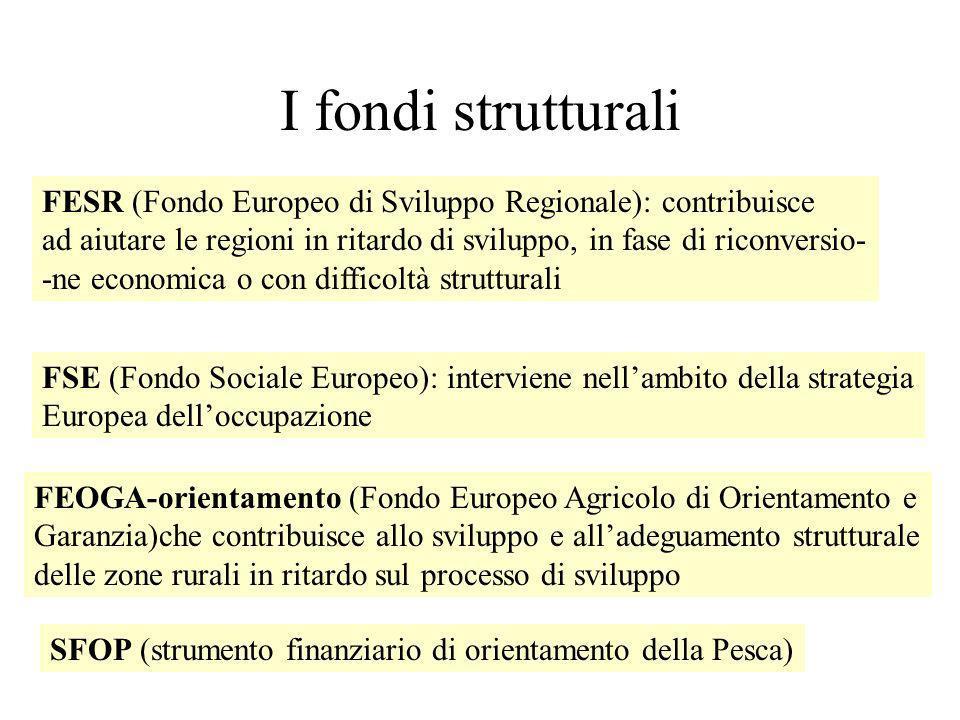 I fondi strutturaliFESR (Fondo Europeo di Sviluppo Regionale): contribuisce. ad aiutare le regioni in ritardo di sviluppo, in fase di riconversio-