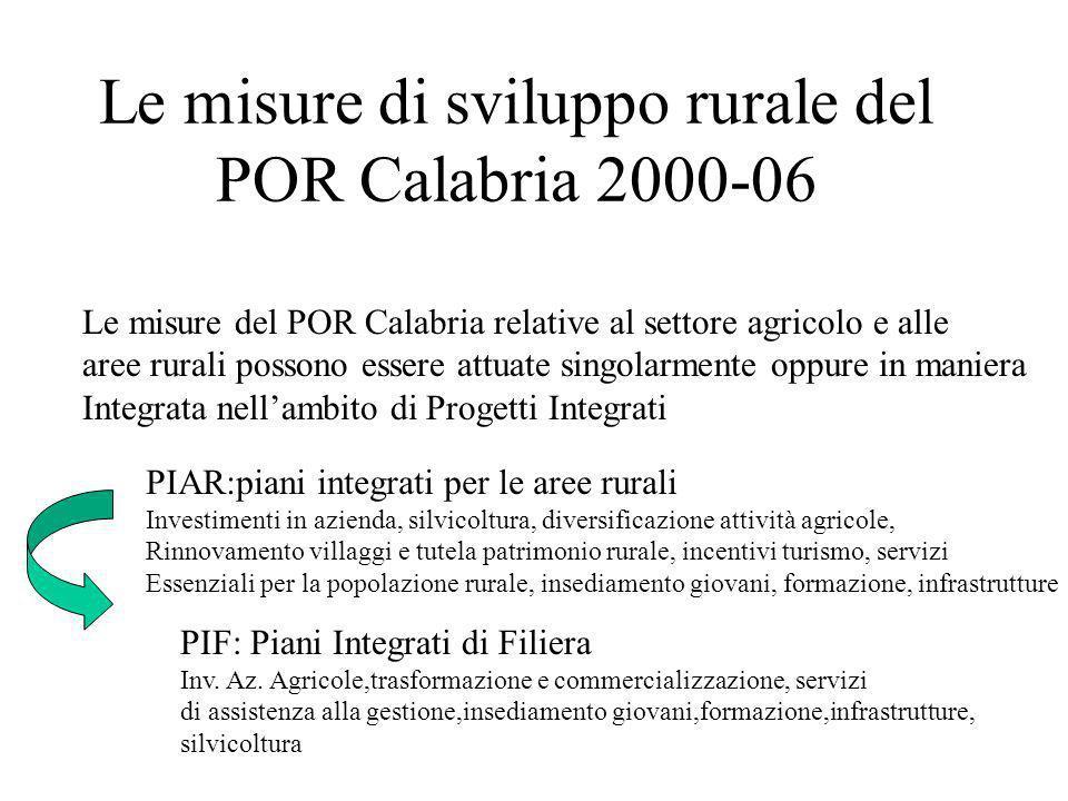 Le misure di sviluppo rurale del POR Calabria 2000-06