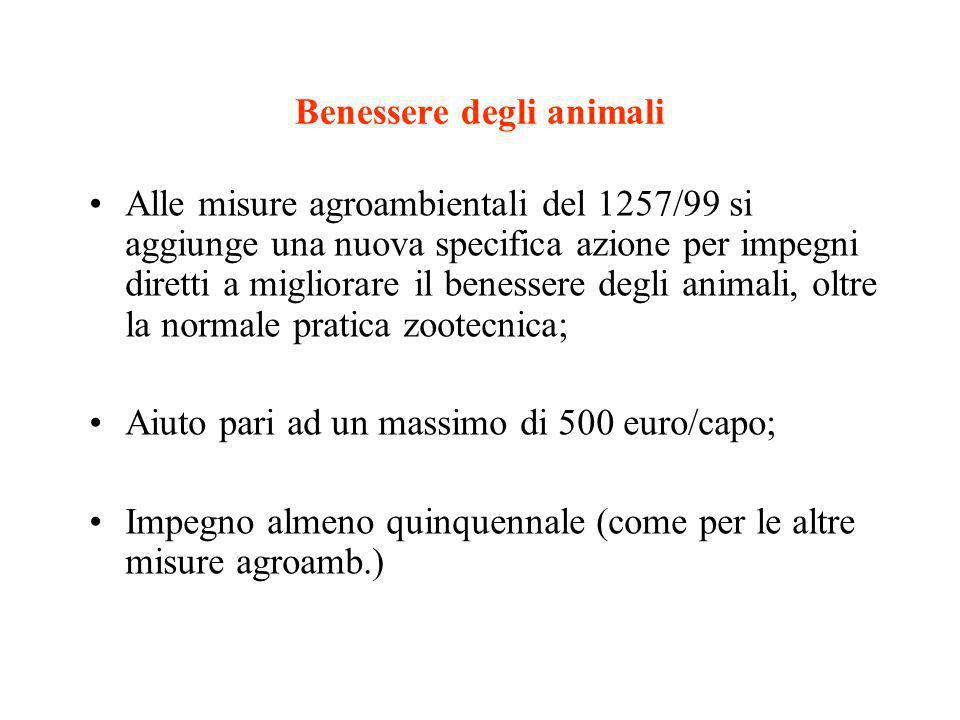 Benessere degli animali