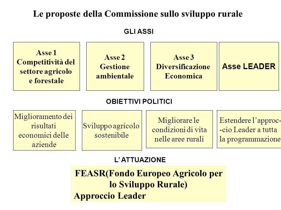 Le proposte della Commissione sullo sviluppo rurale