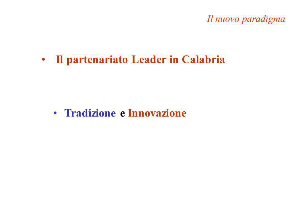 Il partenariato Leader in Calabria