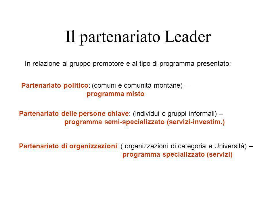 Il partenariato Leader